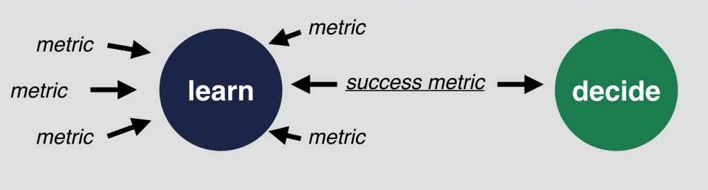 metric_learn_successmetric_decide