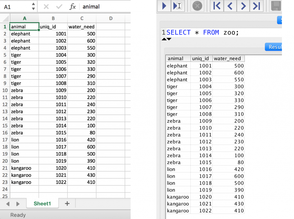 SQL for data analysis 1 Excel vs SQL