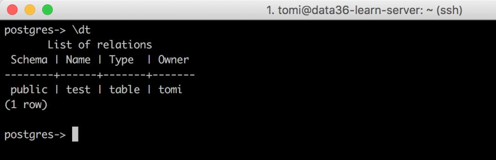 SQL tables
