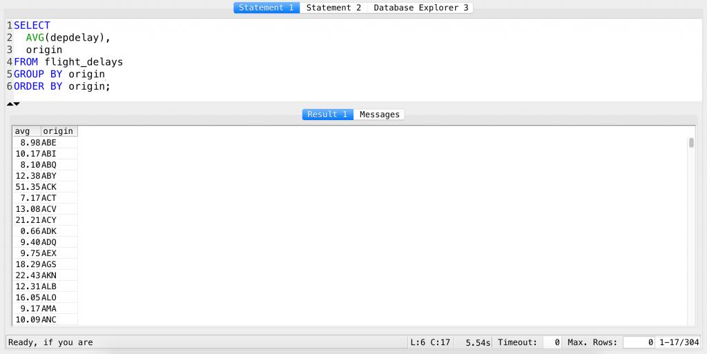 SQL ORDER BY column name