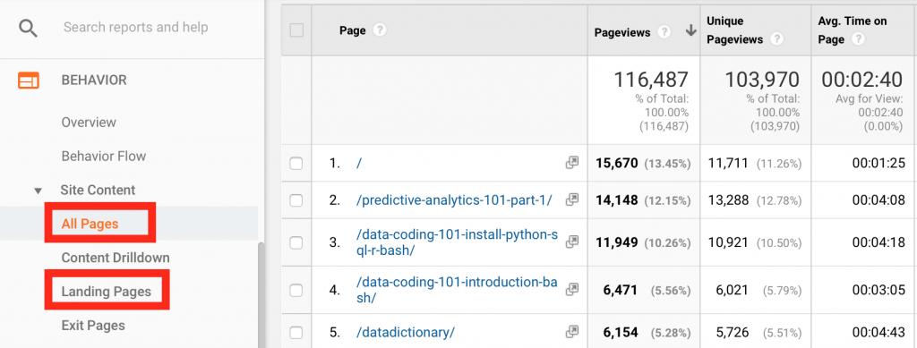 website heatmaps Google Analytics reports