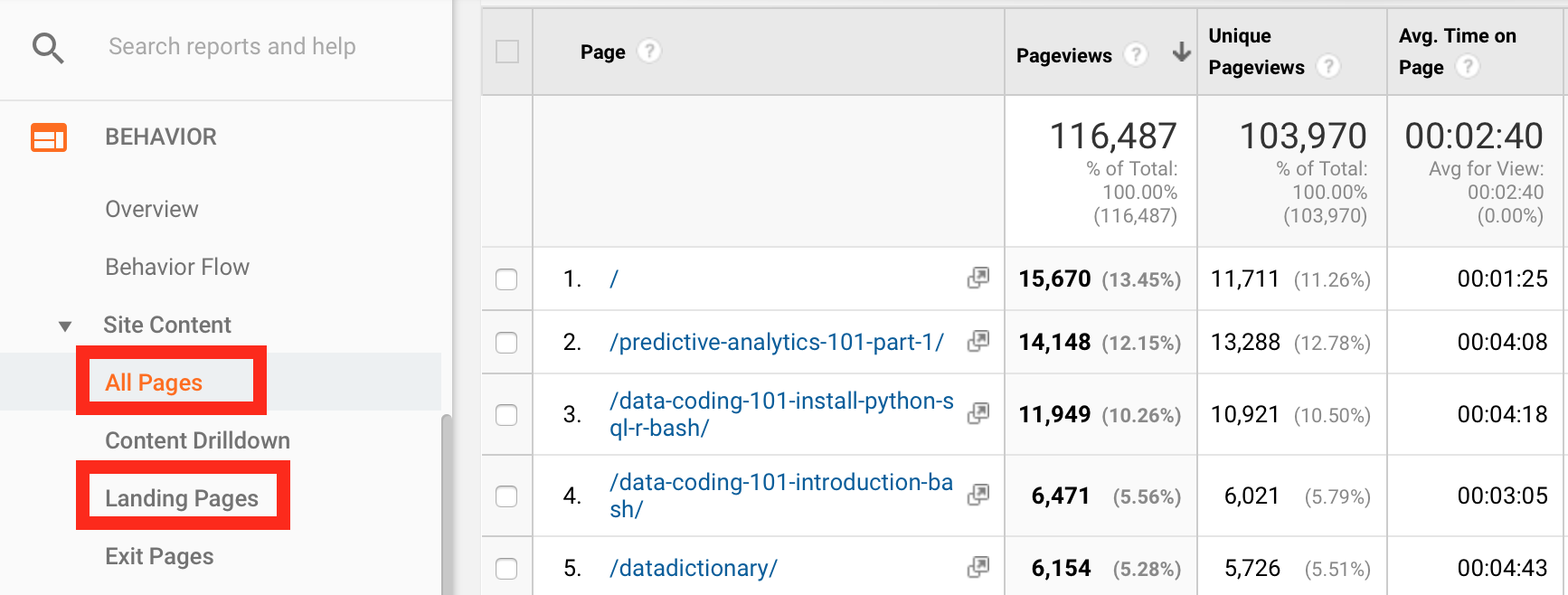 analytics behavior all pages landing pages