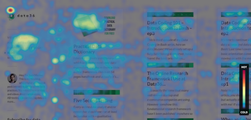 website heatmaps Move heatmap (another Hotjar heatmap example)