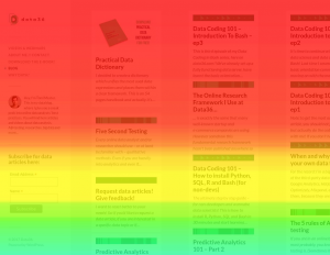 website heatmaps (scroll heatmap example in Hotjar)