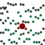 statistical bias types - observer bias