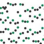 statistical bias types - random sampling