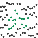 statistical bias types - selection bias