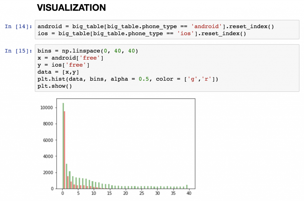 python libraries and packages - dataviz matplotlib