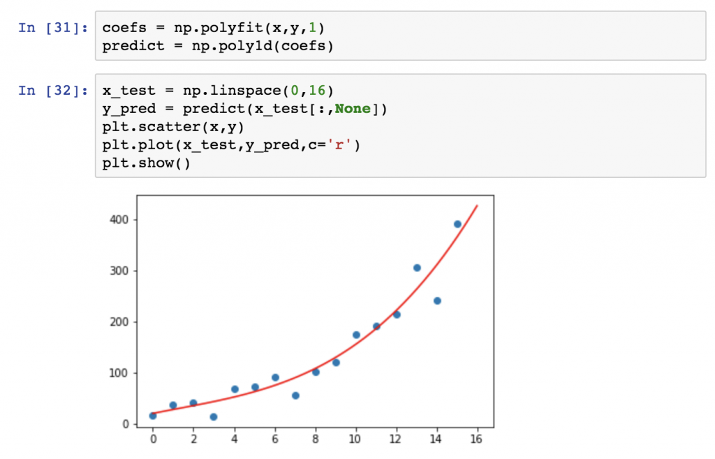 python libraries and packages - prediction with numpy polyfit