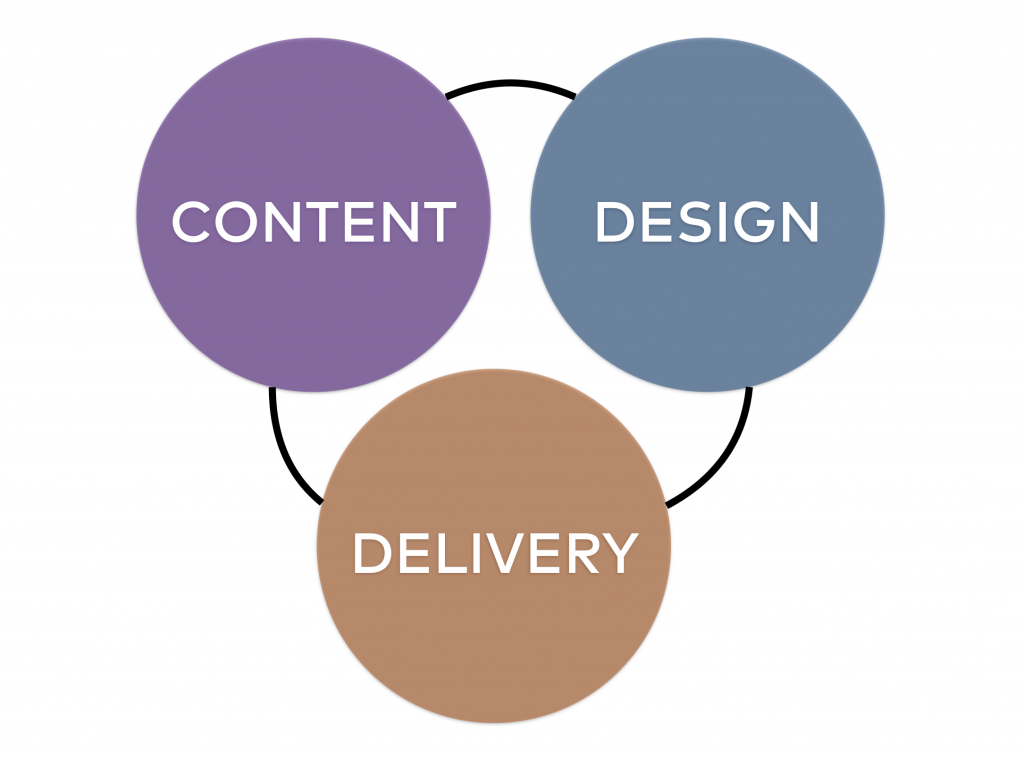 presentation tips data professionals content design delivery