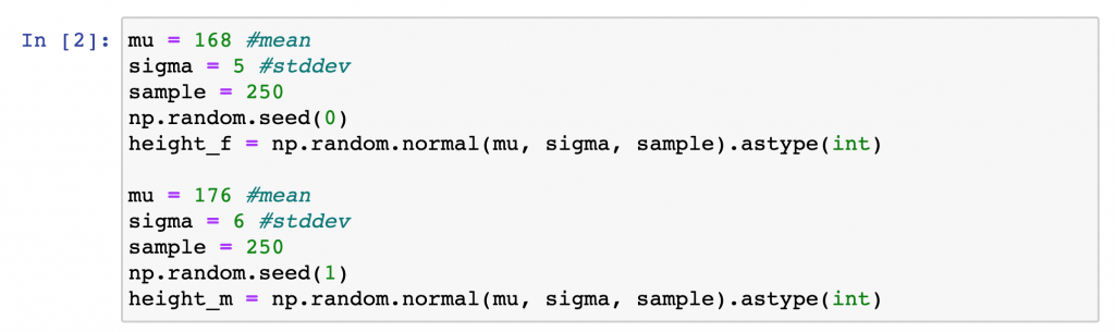 getting the data in python histogram