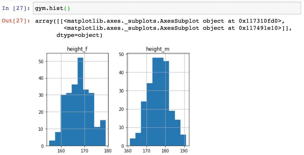plot histograms python