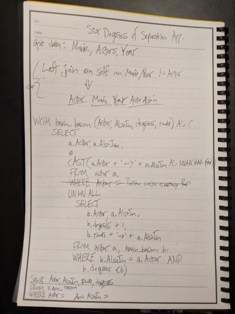 script draft SQL recursive