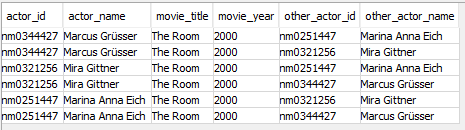 the room sql example