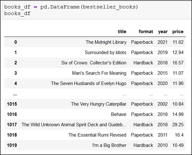 raw data analytics web scraping python