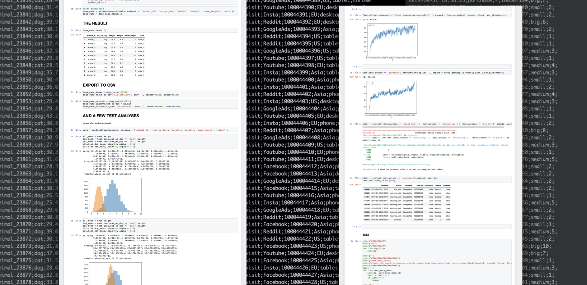 artificial datasets data source course