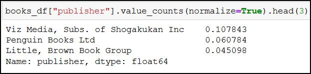 count value pandas head