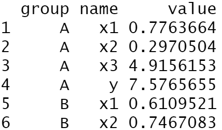 grouping in r